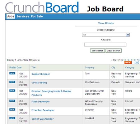 crunchboard