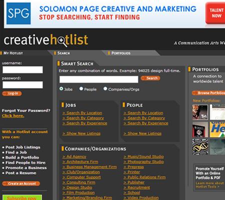 creativehotlist