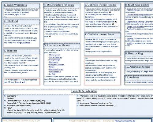 15 Worth Downloading Wordpress Cheat Sheets Blueblots