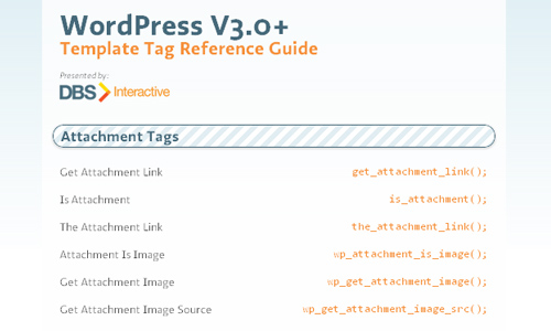 WordPress V3.0+ Template Tag Reference Guide