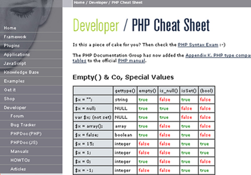 BlueShoes: PHP Cheat Sheet