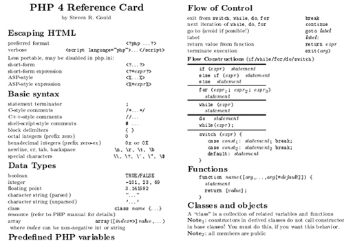 PHP 4 Reference Card