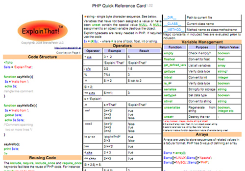 Explain That! PHP Quick Reference Card