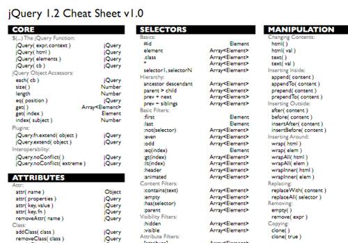 jQuery 1.2 Cheatsheet v1.0