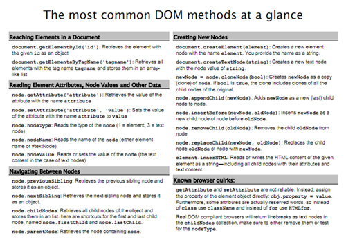 DOM JavaScript Cheat Sheet