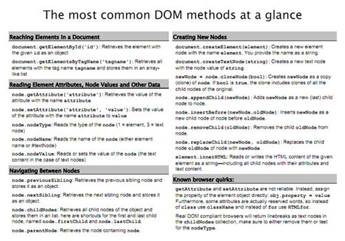 DOM JavaScript Cheat Sheet