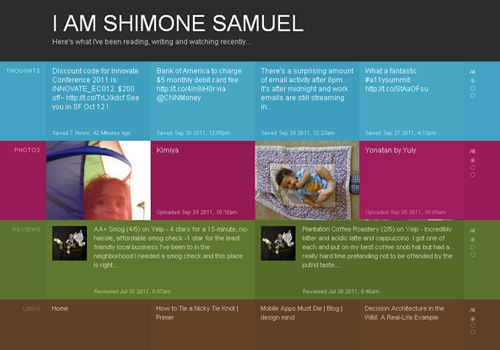 I am Shimone Samuel