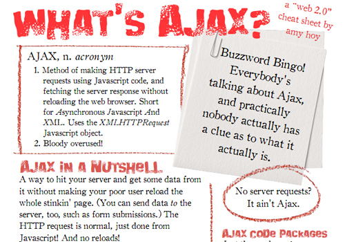 Ajax a 'web 2.0' cheat sheet by Amy Hoy