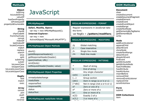 Added Bytes - JavaScript Cheat Sheet