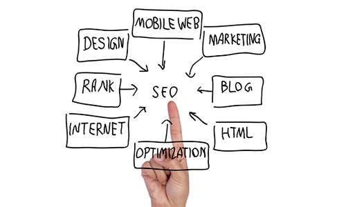 SEO and domain